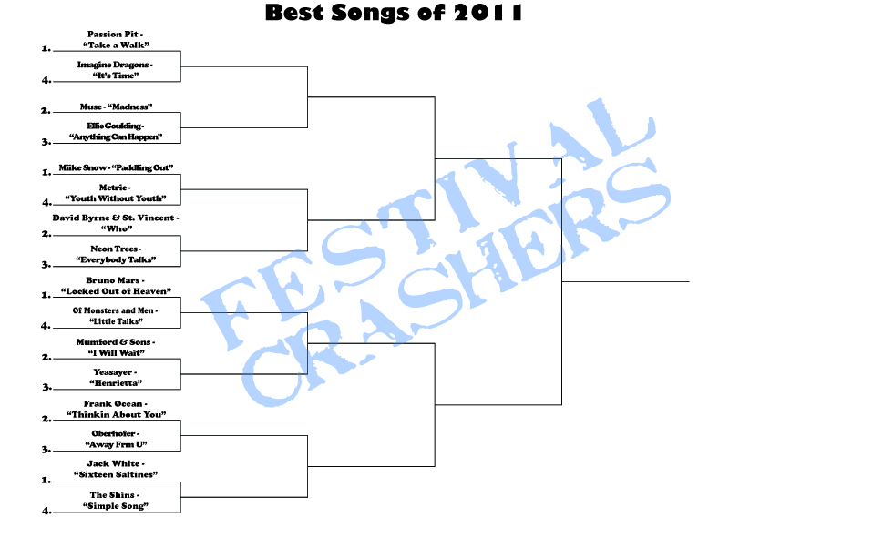 Brackets20122 Favorite Song of 2012 Contest Brackets