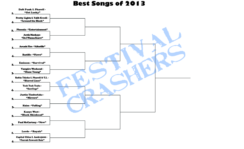 Favorite Song of 2013 Contest Brackets